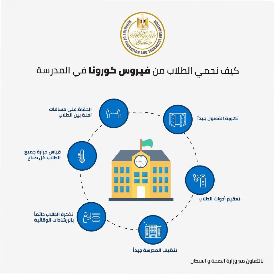 الإرشادات الوقائية للعام الدراسي الجديد 12086110