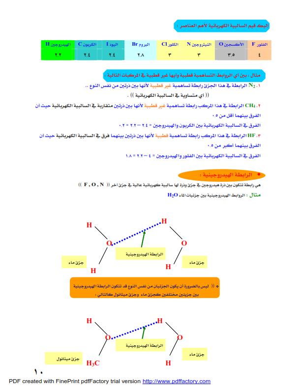 اساسيات الكيمياء للمرحلة الثانوية ملف بى دى إف 12148810