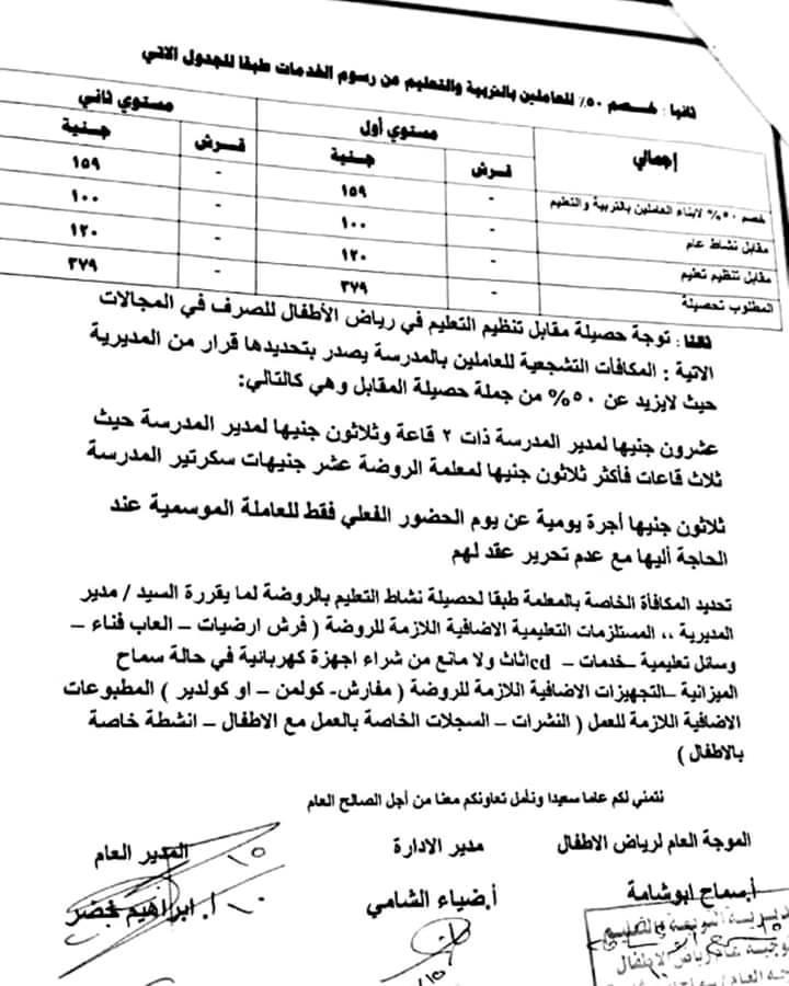 مصروفات رياض الاطفال لأبناء التربية والتعليم 12214310