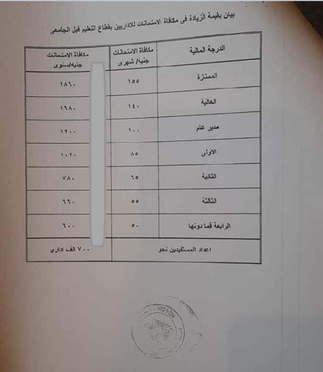 رسميًا تعليم النواب يقر زيادات أجورمعلمى المدارس الحكومية  12357510
