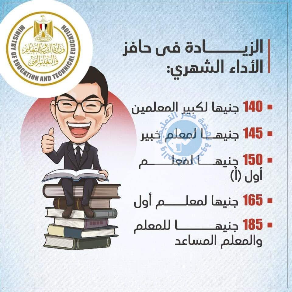 """عاجل """" موقع الوزارة ينشر الزيادات المعتمدة رسميًا فى مرتبات المعلمين من يناير 2021 """" 13508810"""