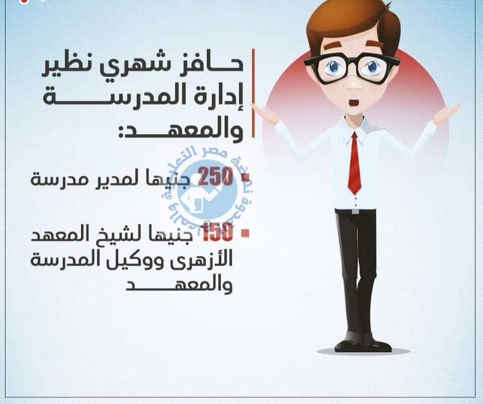 """عاجل """" موقع الوزارة ينشر الزيادات المعتمدة رسميًا فى مرتبات المعلمين من يناير 2021 """" 13535910"""