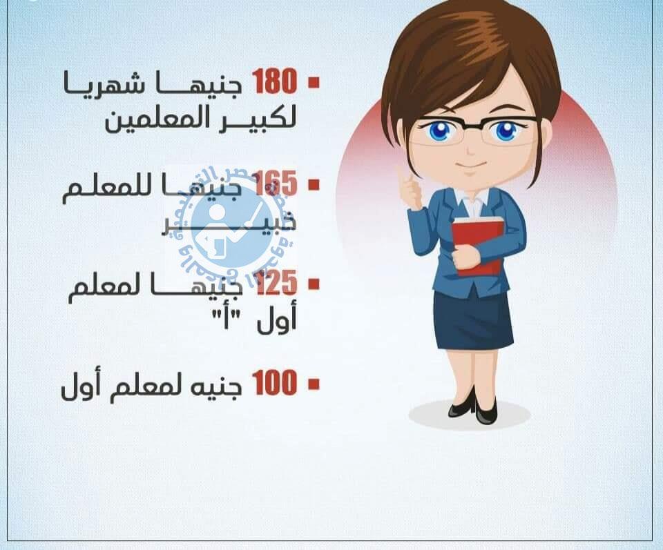 """عاجل """" موقع الوزارة ينشر الزيادات المعتمدة رسميًا فى مرتبات المعلمين من يناير 2021 """" 13545210"""