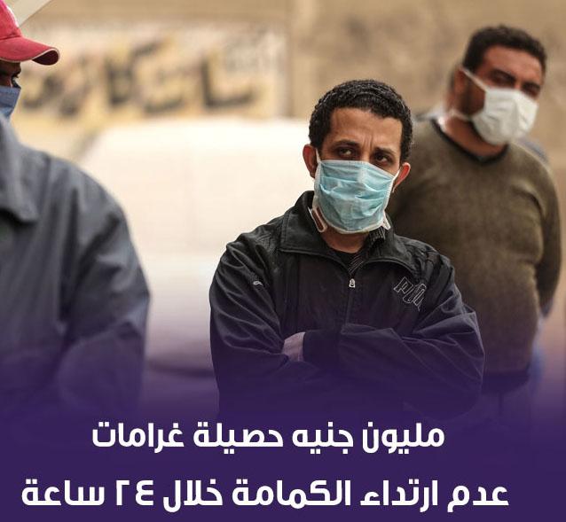 المصريون دفعوا - مليون جنيه  غرامات عدم ارتداء الكمامة خلال 24 ساعة فقط  13553510