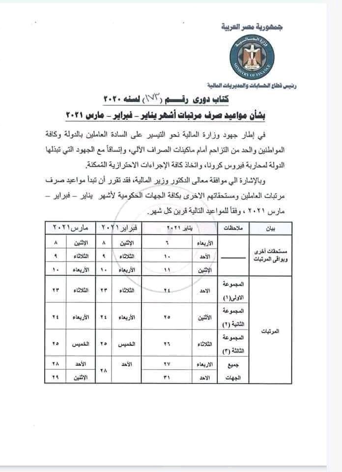 وزارة المالية تعلن أقصى  موعد لصرف زيادات المعلمين و مرتبات يناير 13903810