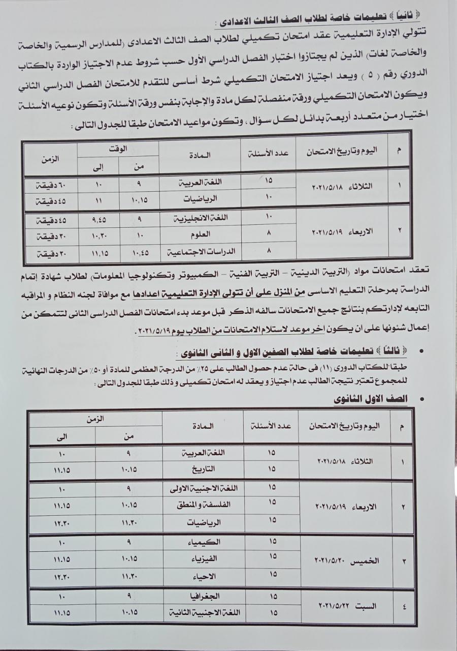 الامتحانات التكميلية لصفوف النقل فى محافظة الجيزة 18 مايو 14867810