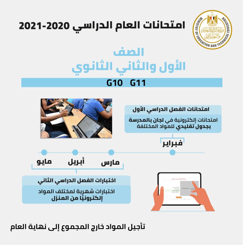 """موقع الوزارة ملخص قرارات الوزارة لطلاب مصر فى """" الداخل و الخارج"""" 14985810"""
