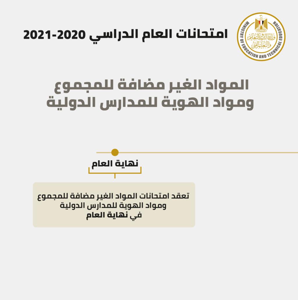 """موقع الوزارة ملخص قرارات الوزارة لطلاب مصر فى """" الداخل و الخارج"""" 15035910"""