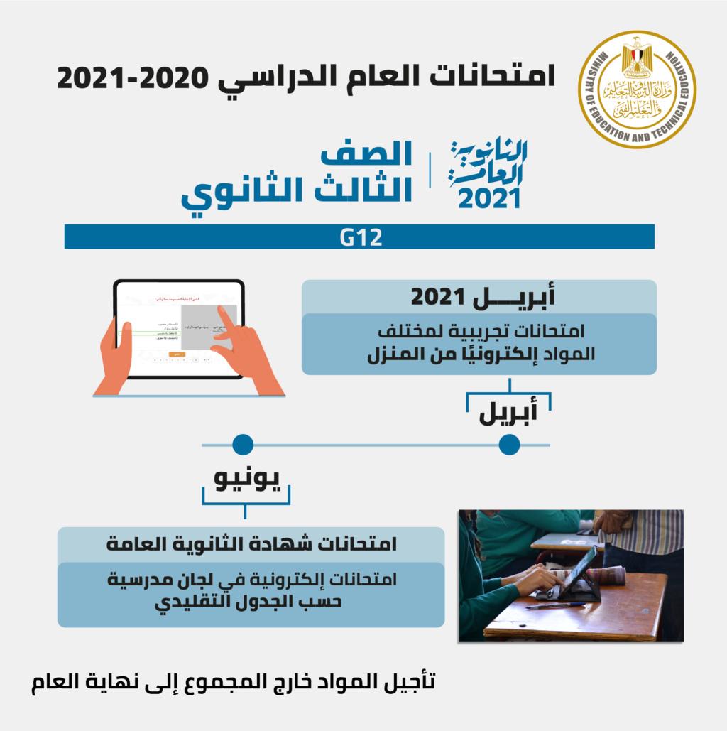 """موقع الوزارة ملخص قرارات الوزارة لطلاب مصر فى """" الداخل و الخارج"""" 15041010"""