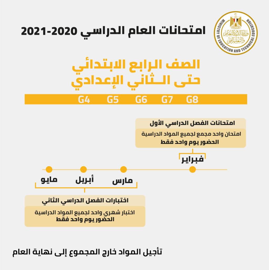 """موقع الوزارة ملخص قرارات الوزارة لطلاب مصر فى """" الداخل و الخارج"""" 15055210"""