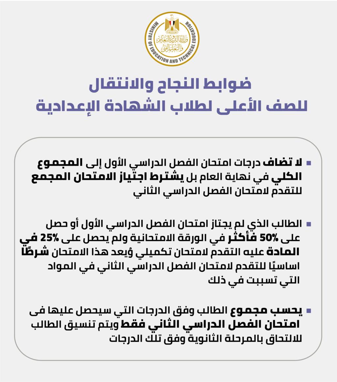 ملخص قرارات الوزير والمؤتمر 18 فبراير 2021 15059211