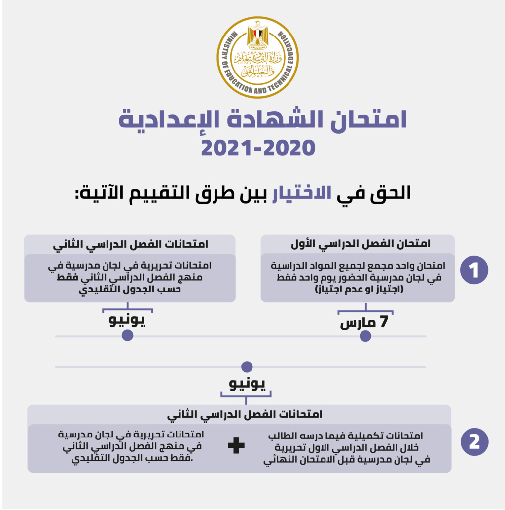 ملخص قرارات الوزير والمؤتمر 18 فبراير 2021 15179210