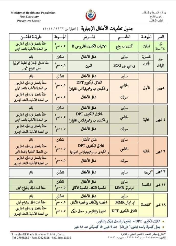 جدول التطعيمات في مصر إتغير تم اضافه تطعيم السولك لشلل الاطفال للشهر التاني والسادس 15198010