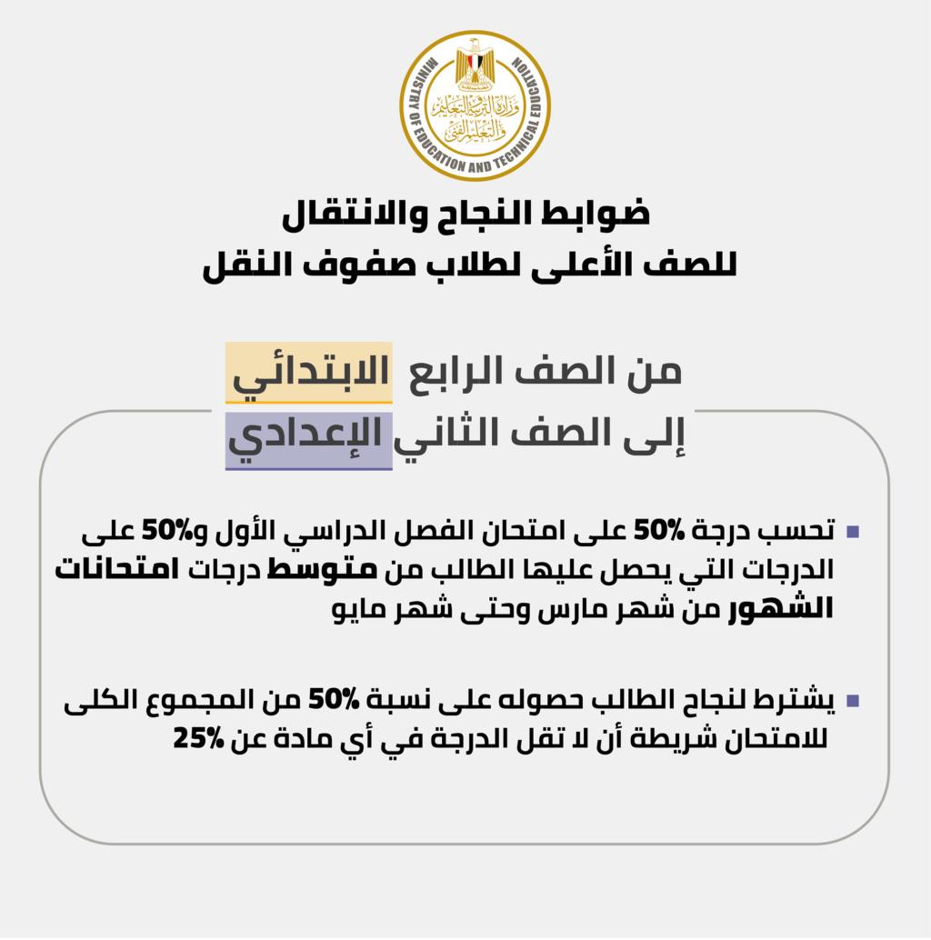ملخص قرارات الوزير والمؤتمر 18 فبراير 2021 15218710