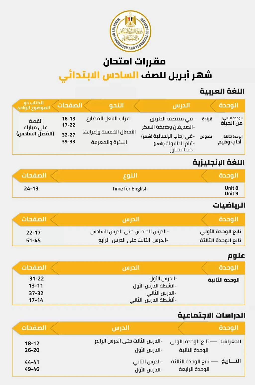 التعليم تنشر الموضوعات المدرجة فى امتحان إبريل 2021 لكل فرق ابتدائى و إعدادى  15809110