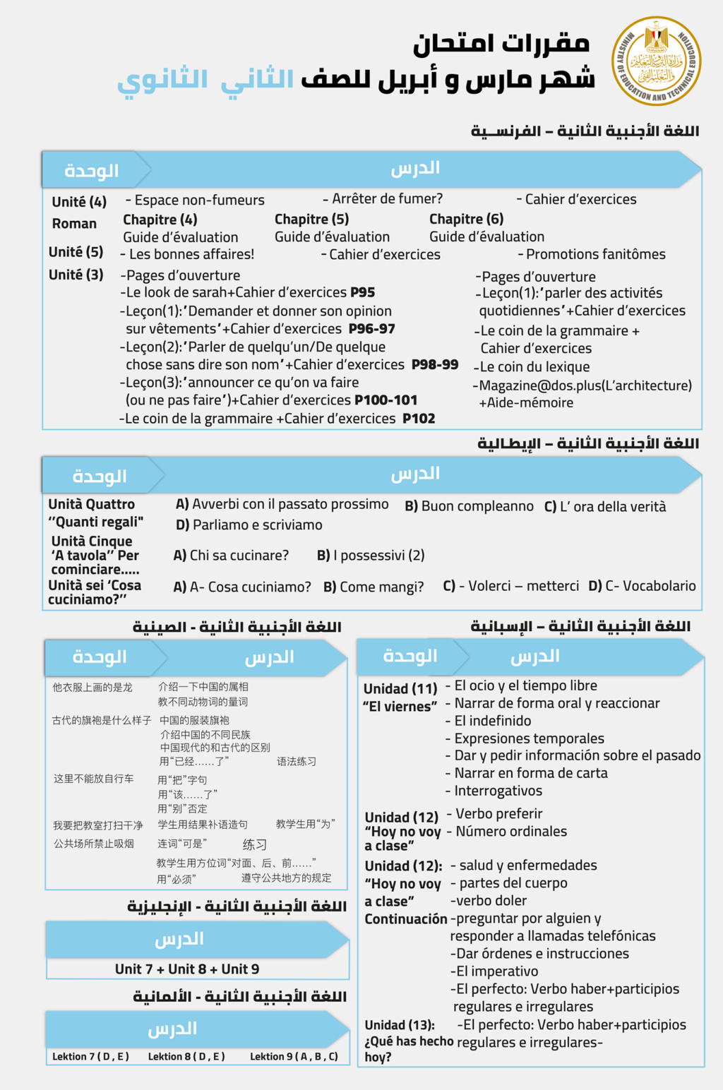 مقررات ومناهج امتحان شهر أبريل للصفوف الأول والثاني الثانوي من خلال الجداول التالية. 16367212