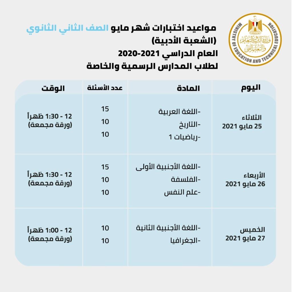مقررات ومناهج امتحان شهر أبريل للصفوف الأول والثاني الثانوي من خلال الجداول التالية. 16372310
