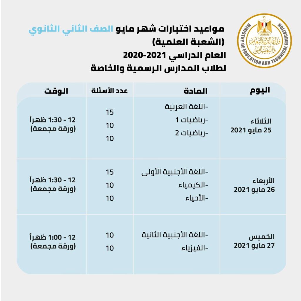مقررات ومناهج امتحان شهر أبريل للصفوف الأول والثاني الثانوي من خلال الجداول التالية. 16375210