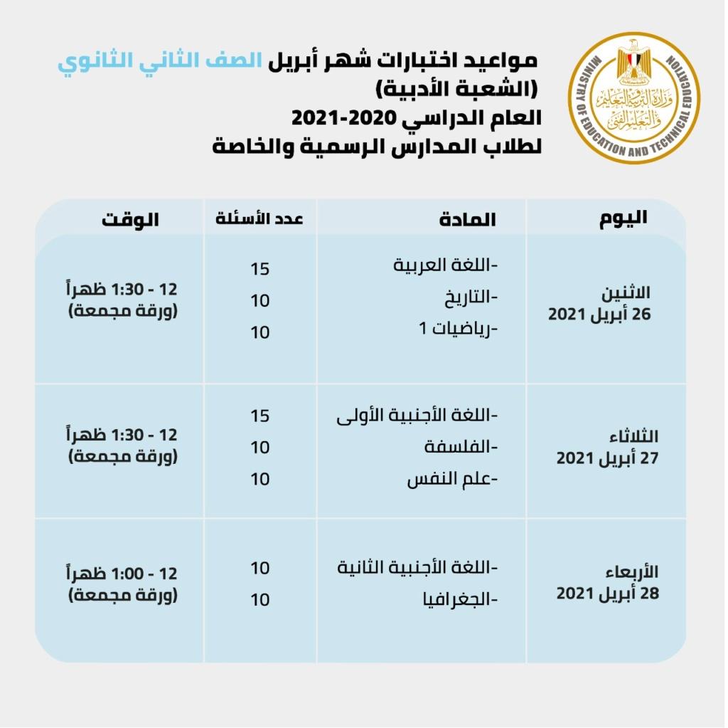 مقررات ومناهج امتحان شهر أبريل للصفوف الأول والثاني الثانوي من خلال الجداول التالية. 16427710