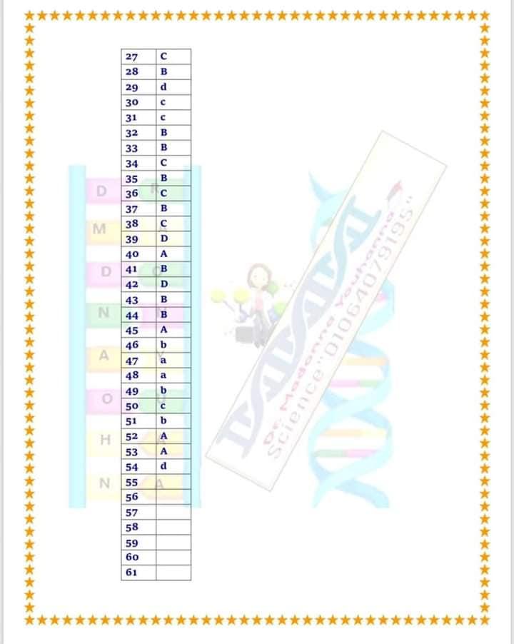 ساينس الصف الخامس الابتدائي ترم ثاني شهر ابريل 17019710