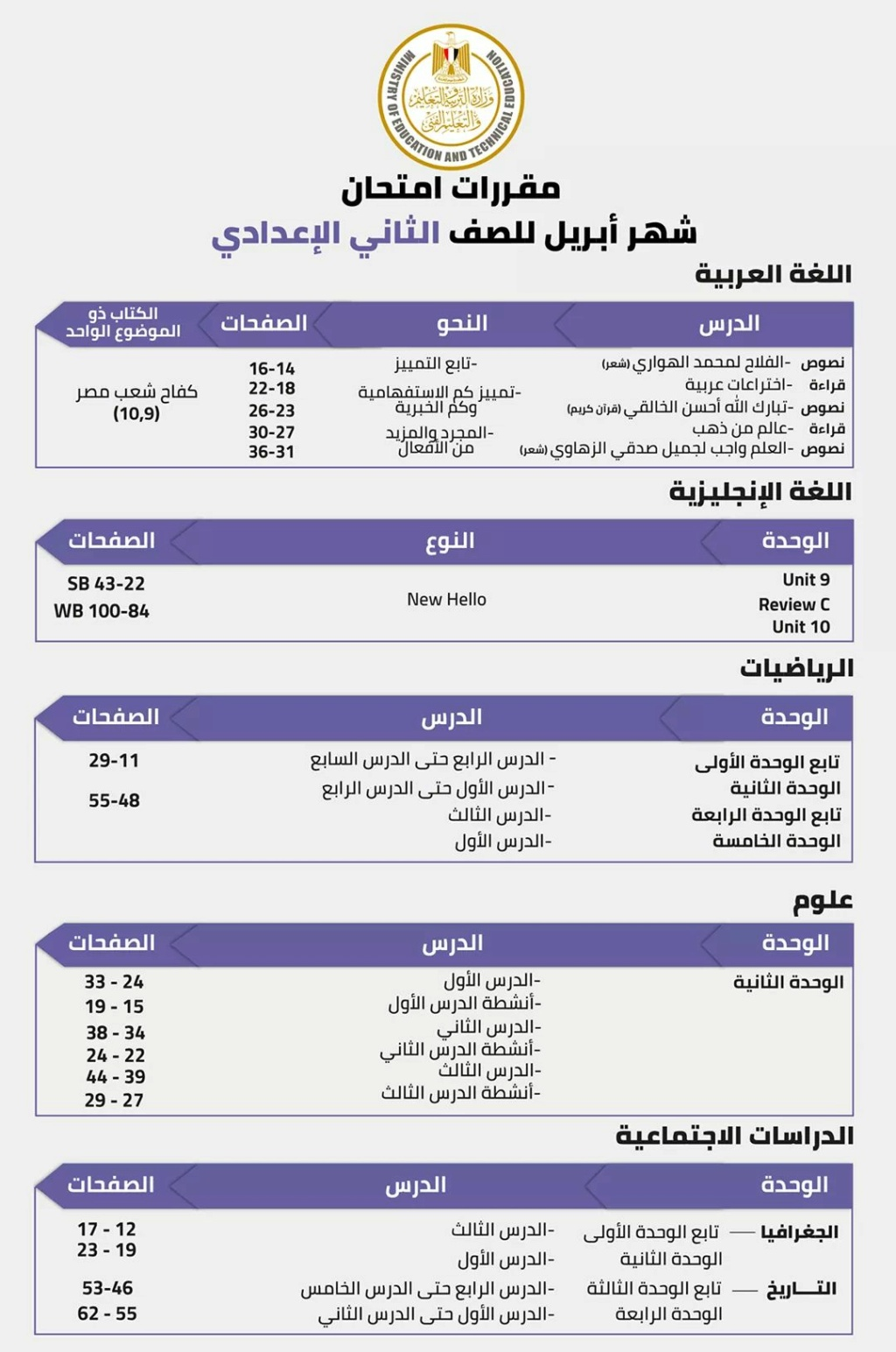 التعليم تنشر الموضوعات المدرجة فى امتحان إبريل 2021 لكل فرق ابتدائى و إعدادى  17175110