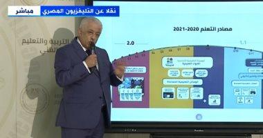 فى اليوم العالمى للتعليم طارق شوقى:فرصتنا  للتأكيد على جهود مصر للنهوض بالعلم 20201252