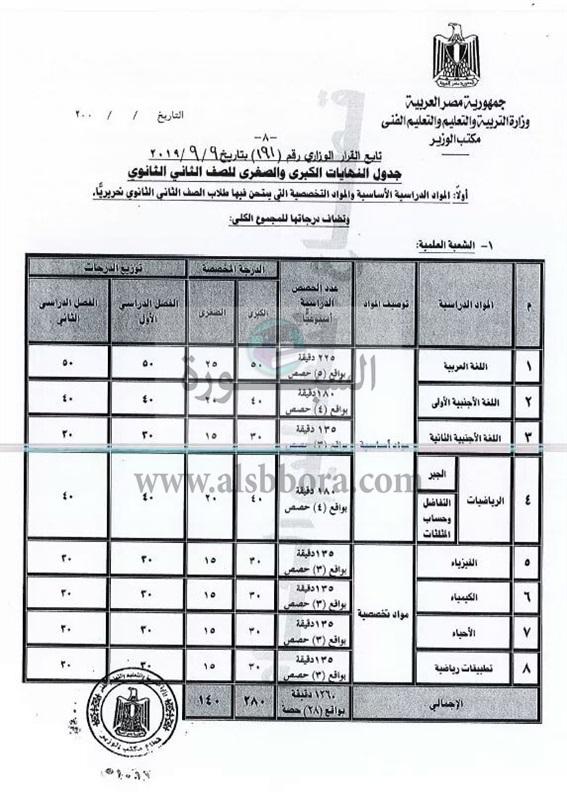 تقليل نصاب معلمى اللغة العربية  21310