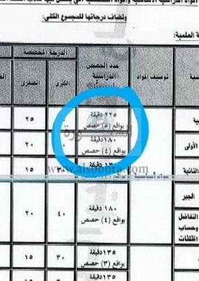 تقليل نصاب معلمى اللغة العربية  21410