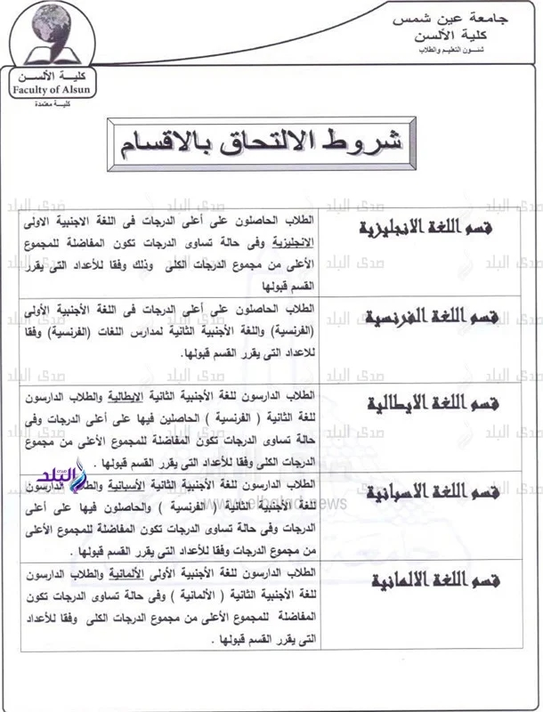 """ننشر شروط الالتحاق بأقسام كلية الألسن جامعة عين شمس """"تفاصيل"""" 2169110"""