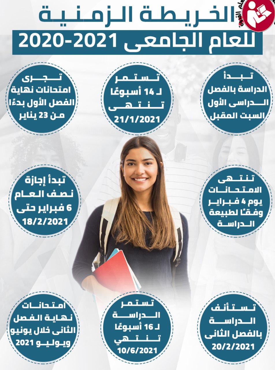 المجلس الأعلى للجامعات  يقر   الخريطة الزمنية للعام الجامعى 2020-2021 27068110