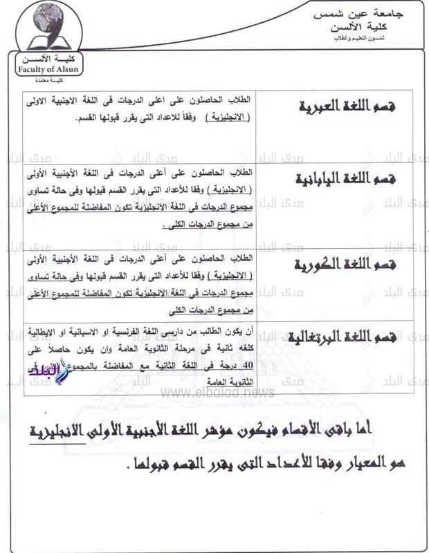 """ننشر شروط الالتحاق بأقسام كلية الألسن جامعة عين شمس """"تفاصيل"""" 3122210"""