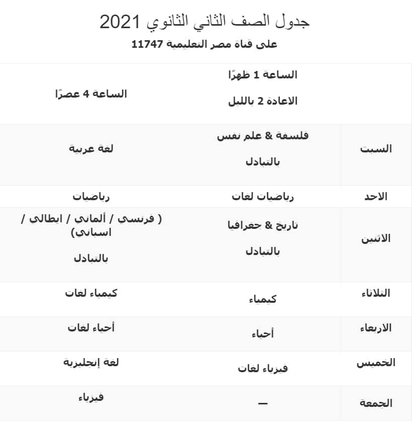 جدوال البرامج التعليمية للعام الدراسي ٢٠٢٠-٢٠٢١ بدءا من الصف السادس الابتدائي حتي الصف الثالث الثانوي قناة مصر التعليمية تردد ١١٧٤٧/v/٢٧٥٠٠ - Educ 1 3128410