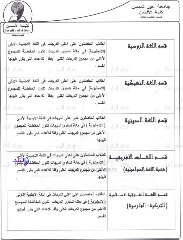 """ننشر شروط الالتحاق بأقسام كلية الألسن جامعة عين شمس """"تفاصيل"""" 4136410"""