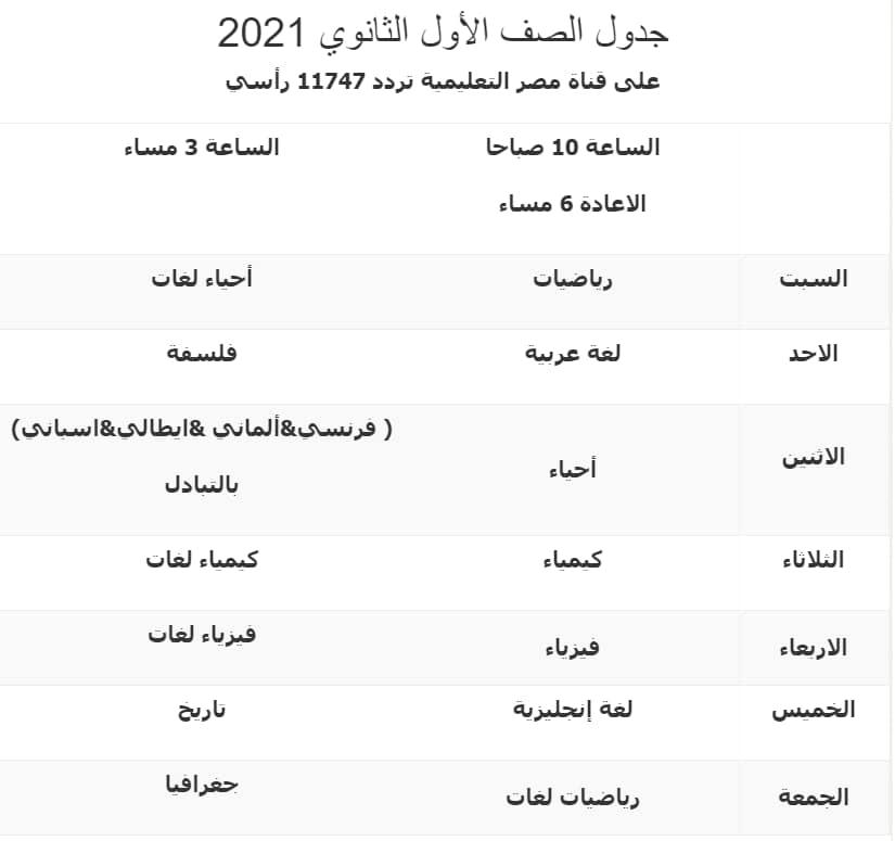 جدوال البرامج التعليمية للعام الدراسي ٢٠٢٠-٢٠٢١ بدءا من الصف السادس الابتدائي حتي الصف الثالث الثانوي قناة مصر التعليمية تردد ١١٧٤٧/v/٢٧٥٠٠ - Educ 1 4142810