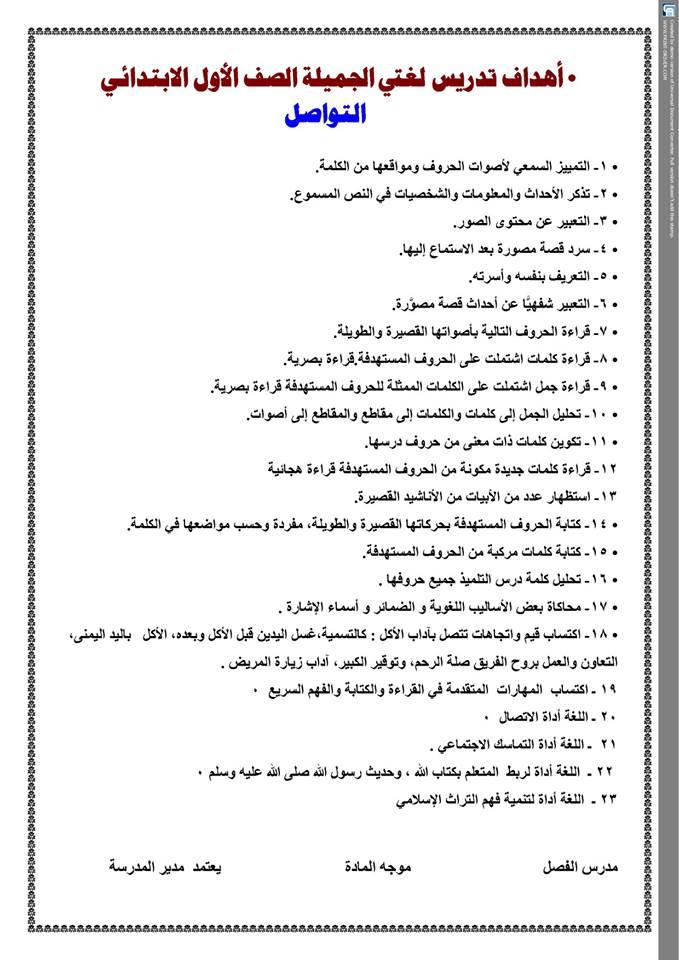 توزيع منهج اللغة العربية و أهداف تدريسها فى التعليم الإبتدائى و الخاصة للصف الأول الإبتدائى منهج جديد2019 41727110