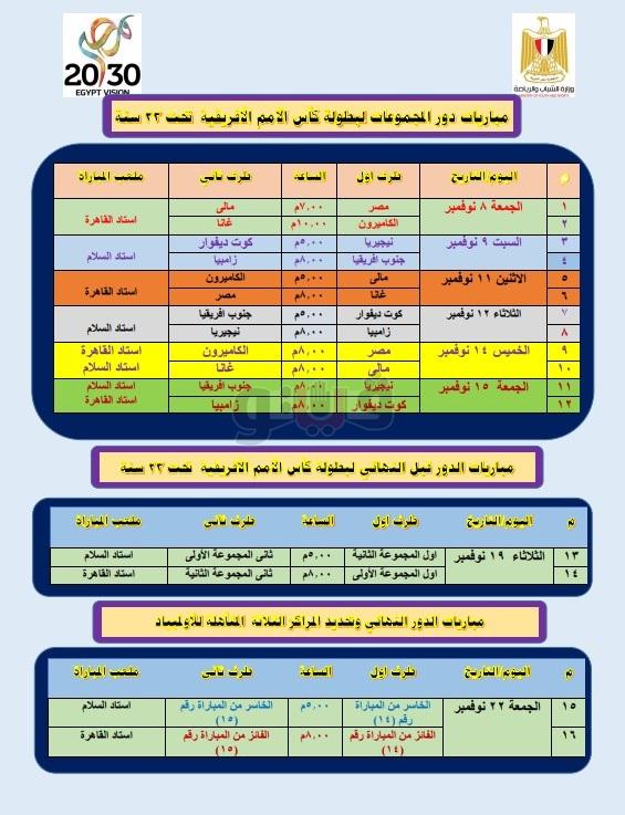 ننشر أسعار  تذاكر بطولة أمم إفريقيا لكرة القدم المقامة فى مصر بداية من 8 نوفمبر  والمؤهلة لأولمبياد طوكيو 2020  44110