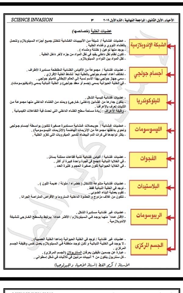 ليلة امتحان أحياء الأول الثانوى2019 49464810