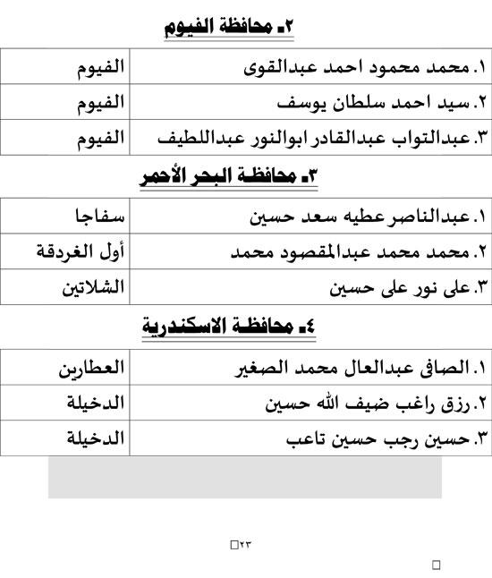 ننشر النتائج الرسمية لإنتخانات مجلس النواب2020 المرحلة الأولى كل المحافظات و جولات الإعادة إجازة للمدارس التى بهاانتخابات فقط 53044-10