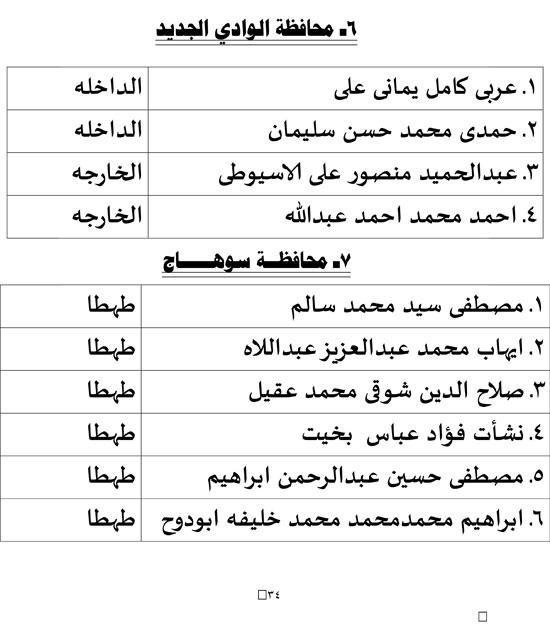 ننشر النتائج الرسمية لإنتخانات مجلس النواب2020 المرحلة الأولى كل المحافظات و جولات الإعادة إجازة للمدارس التى بهاانتخابات فقط 57953-10