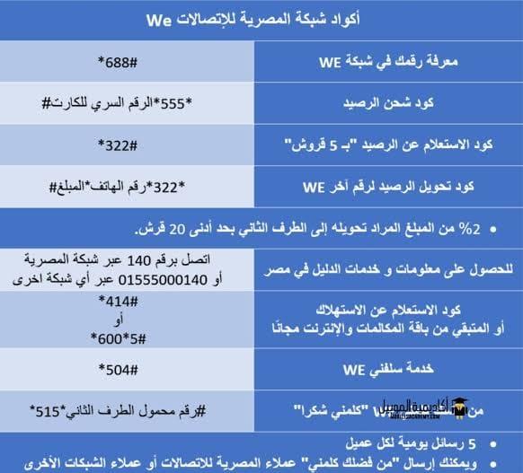 بخصوص طلاب أولى ثانوى  اللي مش عارفة رقم الشريحة بتاع we اللي في التابلت لانهم ضاع منهم الكارت 60222610