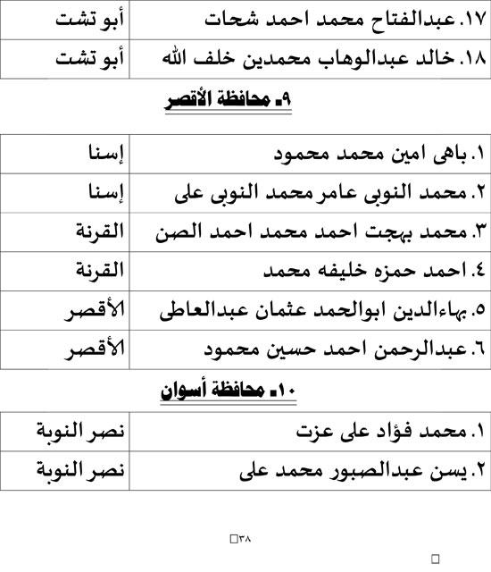 ننشر النتائج الرسمية لإنتخانات مجلس النواب2020 المرحلة الأولى كل المحافظات و جولات الإعادة إجازة للمدارس التى بهاانتخابات فقط 61249-10