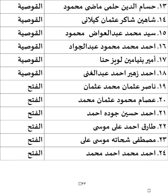 ننشر النتائج الرسمية لإنتخانات مجلس النواب2020 المرحلة الأولى كل المحافظات و جولات الإعادة إجازة للمدارس التى بهاانتخابات فقط 62062-10