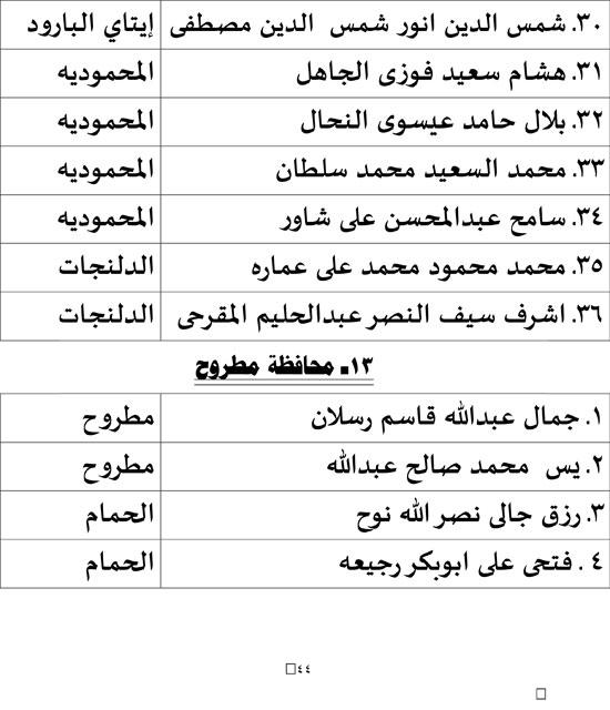 ننشر النتائج الرسمية لإنتخانات مجلس النواب2020 المرحلة الأولى كل المحافظات و جولات الإعادة إجازة للمدارس التى بهاانتخابات فقط 64235-10