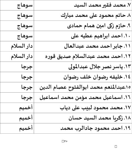 ننشر النتائج الرسمية لإنتخانات مجلس النواب2020 المرحلة الأولى كل المحافظات و جولات الإعادة إجازة للمدارس التى بهاانتخابات فقط 66337-10