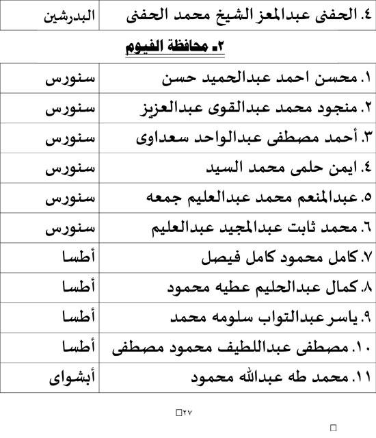 ننشر النتائج الرسمية لإنتخانات مجلس النواب2020 المرحلة الأولى كل المحافظات و جولات الإعادة إجازة للمدارس التى بهاانتخابات فقط 66914-10
