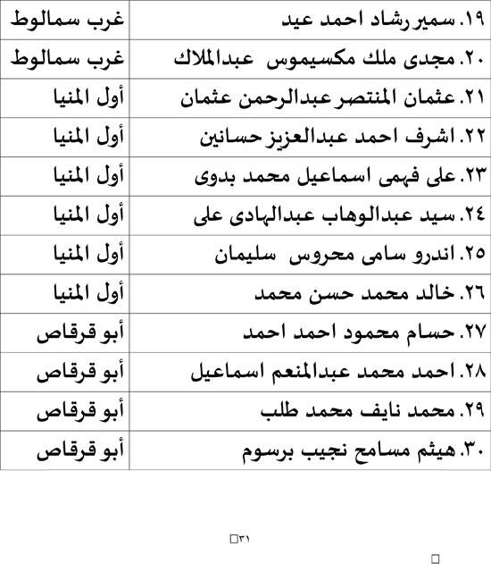 ننشر النتائج الرسمية لإنتخانات مجلس النواب2020 المرحلة الأولى كل المحافظات و جولات الإعادة إجازة للمدارس التى بهاانتخابات فقط 68593-10
