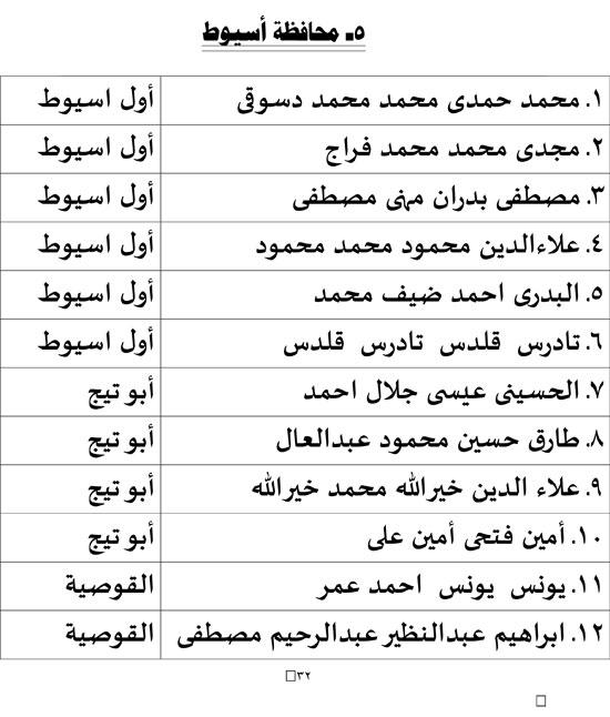 ننشر النتائج الرسمية لإنتخانات مجلس النواب2020 المرحلة الأولى كل المحافظات و جولات الإعادة إجازة للمدارس التى بهاانتخابات فقط 68894-10