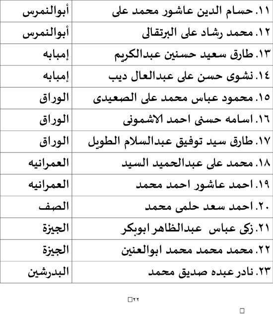 ننشر النتائج الرسمية لإنتخانات مجلس النواب2020 المرحلة الأولى كل المحافظات و جولات الإعادة إجازة للمدارس التى بهاانتخابات فقط 69490-10