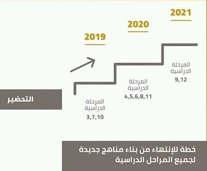 فنلندا تشيد بجهود مصر فى بناء منظومة تعليم جديدة ومتميزة فى 3 سنوات بدلاً من10 69760210