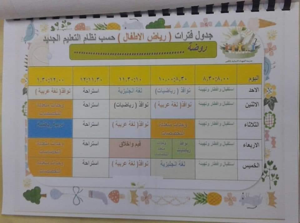 ننشر جدول فترات رياض الأطفال و الصفين الأول والثانى الإبتدائى الجديد الرسمى2020 70063110